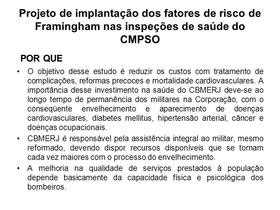Projeto de implantação dos fatores de risco de Framingham nas inspeções de saúde do CMPSO COMO O conceito de fator de risco representa o alicerce para constituição de programas para prevenção de Doença Arterial Coronariana (DAC).