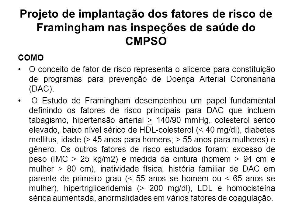 Projeto de implantação dos fatores de risco de Framingham nas inspeções de saúde do CMPSO COMO O conceito de fator de risco representa o alicerce para