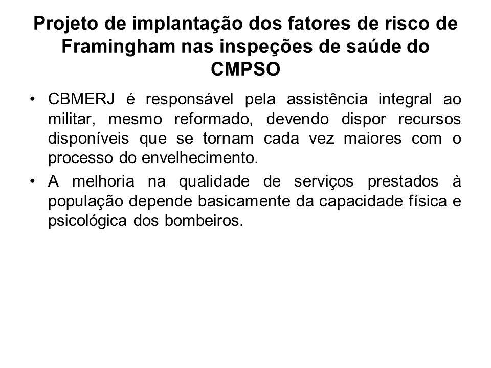 Projeto de implantação dos fatores de risco de Framingham nas inspeções de saúde do CMPSO CBMERJ é responsável pela assistência integral ao militar, m