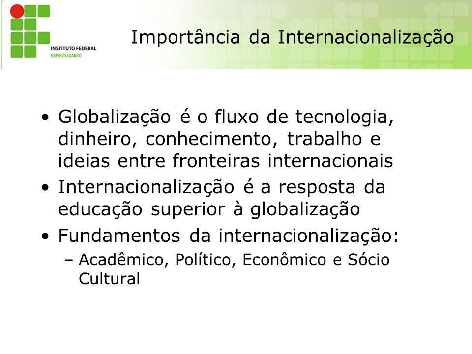 Globalização é o fluxo de tecnologia, dinheiro, conhecimento, trabalho e ideias entre fronteiras internacionais Internacionalização é a resposta da ed