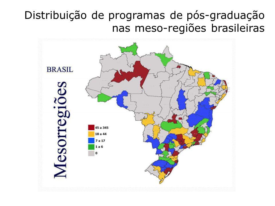 Distribuição de programas de pós-graduação nas meso-regiões brasileiras