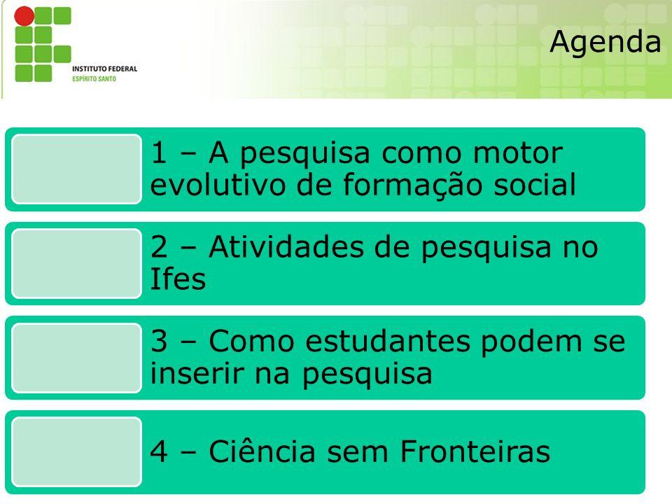 1 – A pesquisa como motor evolutivo de formação social 2 – Atividades de pesquisa no Ifes 3 – Como estudantes podem se inserir na pesquisa 4 – Ciência