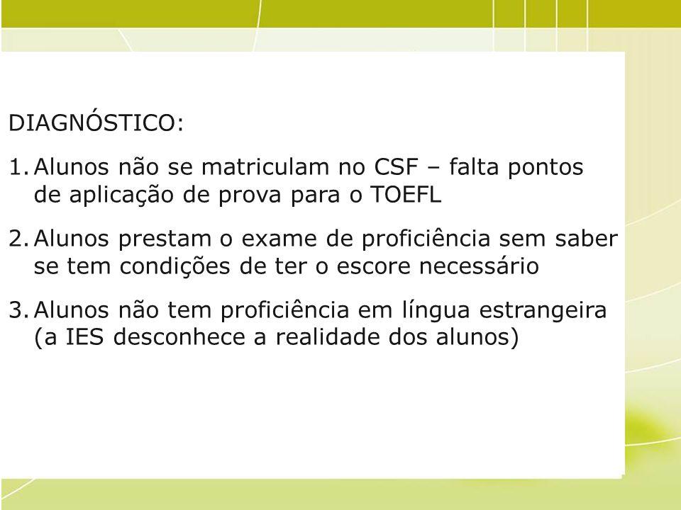 DIAGNÓSTICO: 1.Alunos não se matriculam no CSF – falta pontos de aplicação de prova para o TOEFL 2.Alunos prestam o exame de proficiência sem saber se