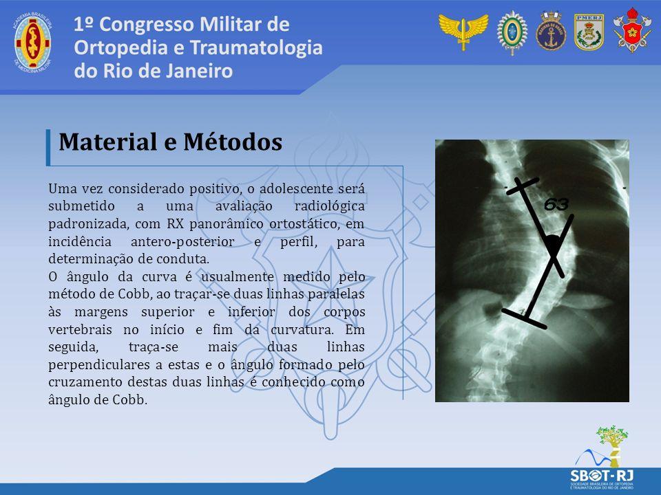 Uma vez considerado positivo, o adolescente será submetido a uma avaliação radiológica padronizada, com RX panorâmico ortostático, em incidência anter