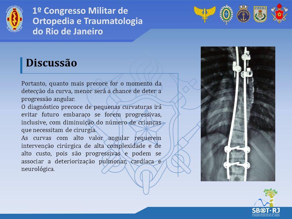 Os adolescentes, dependentes dos militares, têm direito a tratamento médico de qualquer natureza.