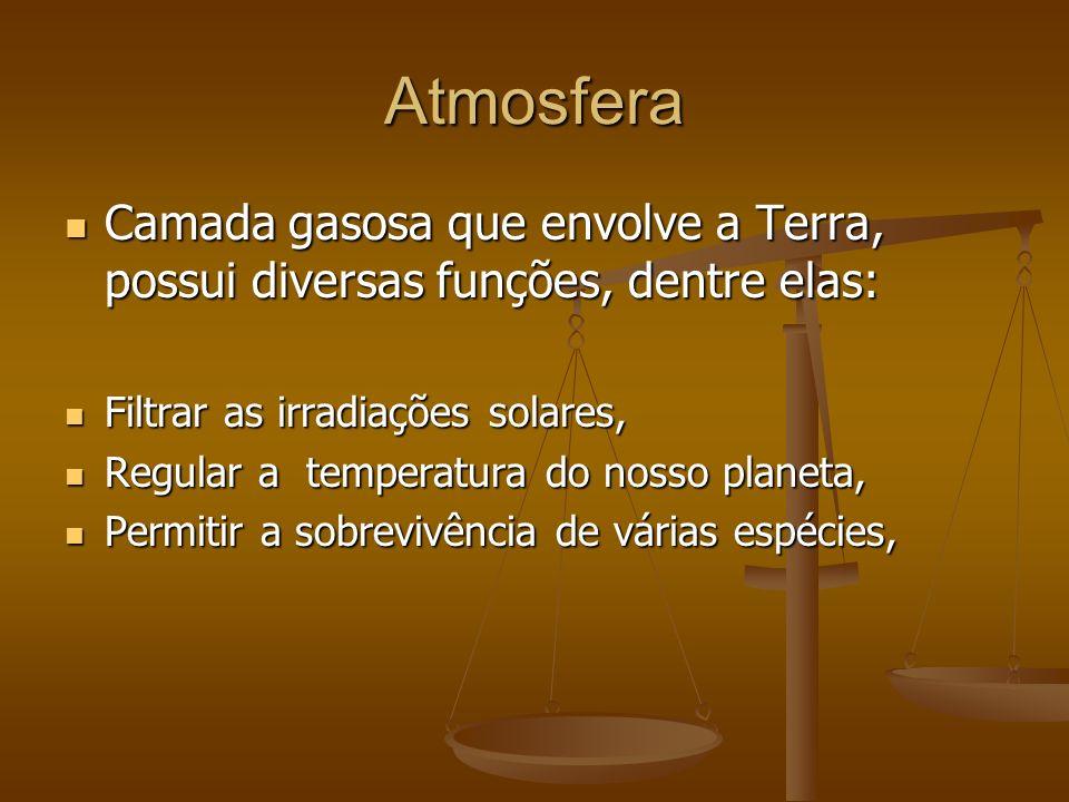 Atmosfera Camada gasosa que envolve a Terra, possui diversas funções, dentre elas: Camada gasosa que envolve a Terra, possui diversas funções, dentre