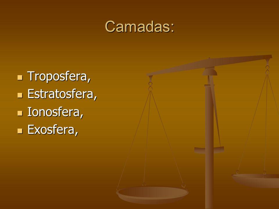 Camadas: Troposfera, Troposfera, Estratosfera, Estratosfera, Ionosfera, Ionosfera, Exosfera, Exosfera,