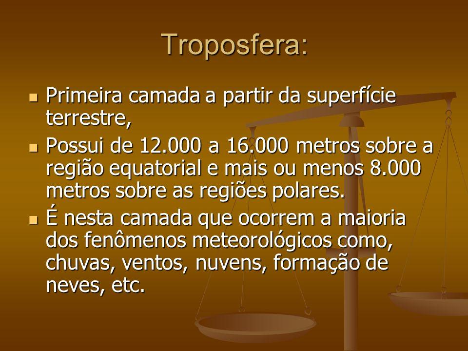 Troposfera: Primeira camada a partir da superfície terrestre, Primeira camada a partir da superfície terrestre, Possui de 12.000 a 16.000 metros sobre