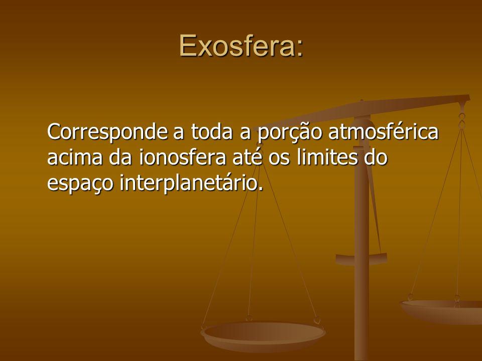 Localização geográfica e ocupação espacial: A espessura da atmosfera não é a mesma para países que se localizam na zona tropical ou nas zonas temperadas.