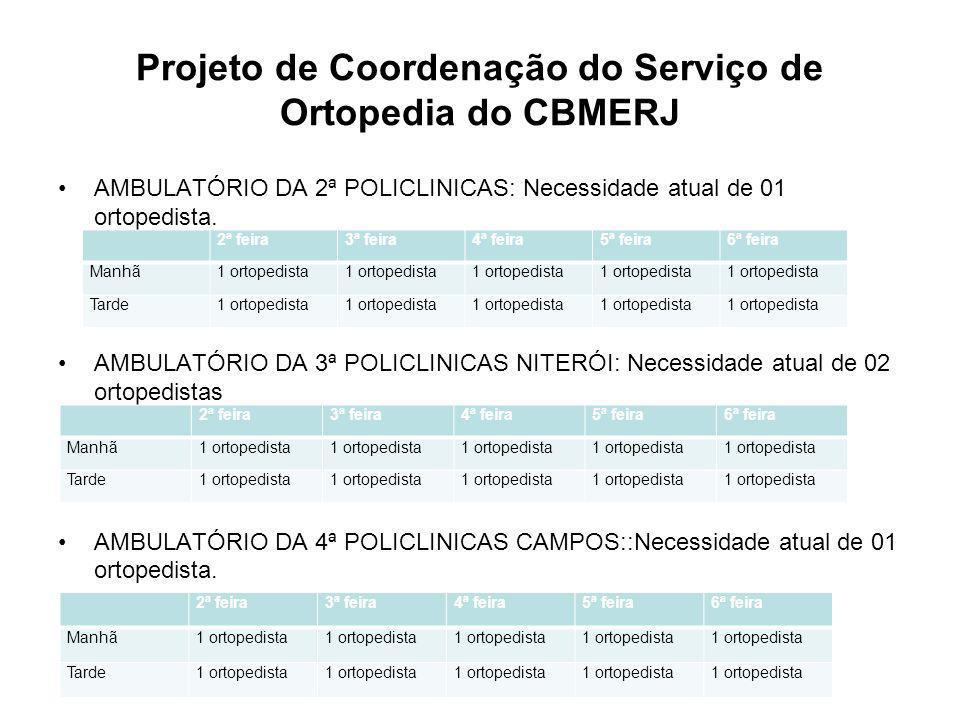 Projeto de Coordenação do Serviço de Ortopedia do CBMERJ AMBULATÓRIO DA 2ª POLICLINICAS: Necessidade atual de 01 ortopedista. AMBULATÓRIO DA 3ª POLICL