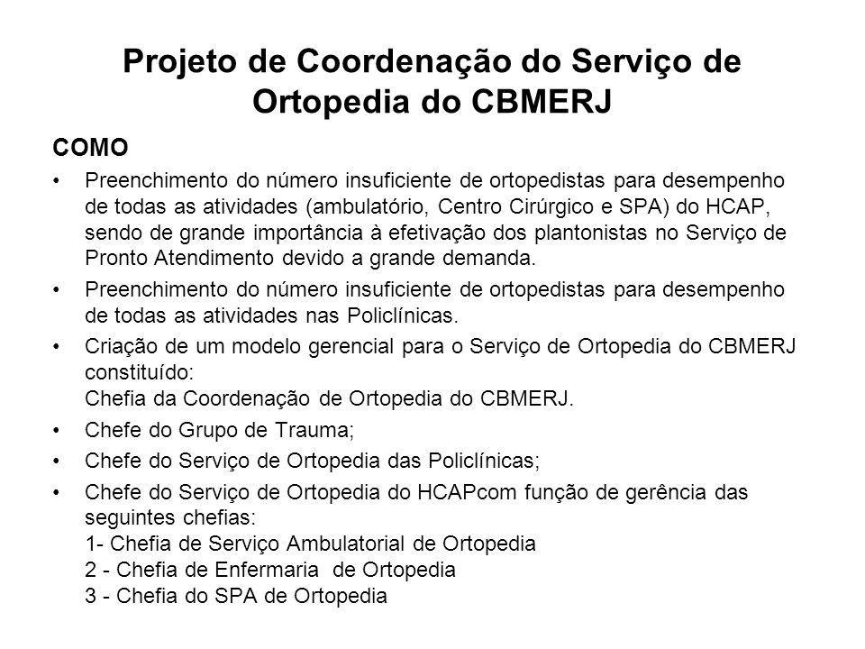 Projeto de Coordenação do Serviço de Ortopedia do CBMERJ COMO Preenchimento do número insuficiente de ortopedistas para desempenho de todas as ativida