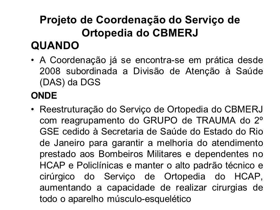 Projeto de Coordenação do Serviço de Ortopedia do CBMERJ POR QUE: Melhoria da qualidade e da produtividade de atendimentos ambulatoriais e procedimentos cirúrgicos; Criação de modelo de gerenciamento do Serviço de Ortopedia do CBMERJ; Valorização e certificação do Serviço de Residência Médica em Ortopedia do CBMERJ junto a Sociedade Brasileira de Ortopedia e Traumatologia (SBOT); Fortalecimento da Divisão de Atenção à Saúde do CBMERJ; Diminuição dos transtornos relacionados ao Serviço de Ortopedia do CBMERJ.