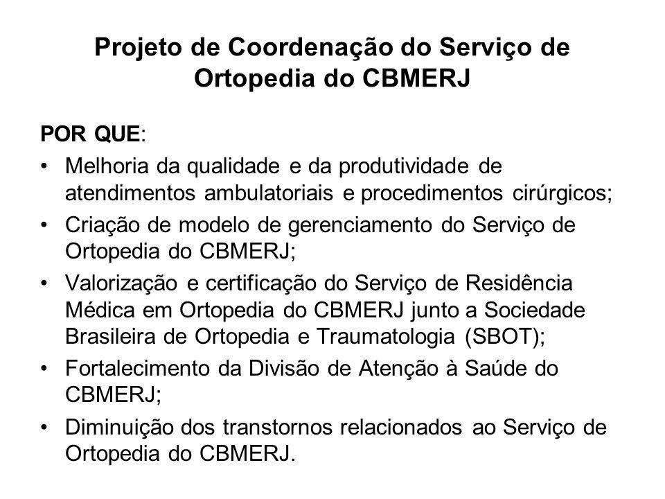 Projeto de Coordenação do Serviço de Ortopedia do CBMERJ POR QUE: Melhoria da qualidade e da produtividade de atendimentos ambulatoriais e procediment