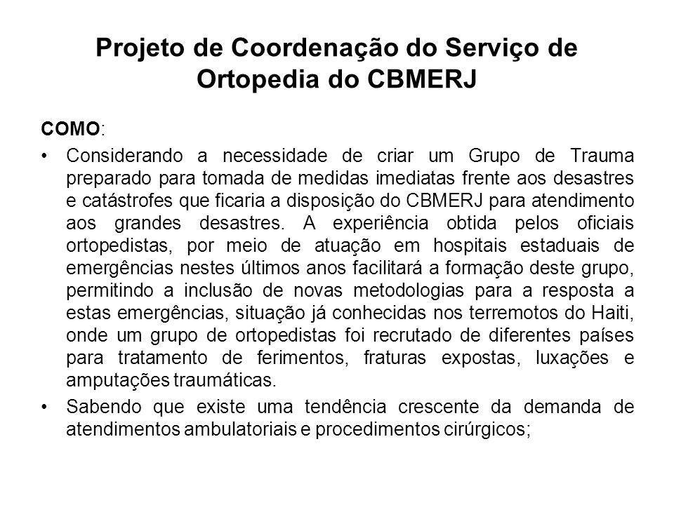 Projeto de Coordenação do Serviço de Ortopedia do CBMERJ Sabendo que para adequação do Serviço de Ortopedia do CBMERJ necessita-se de maior número de ortopedista para preenchimento das atividades ambulatoriais, cirúrgicas, SPA e de enfermaria, conforme a demonstrado nas tabelas abaixo; AMBULATÓRIO DO HCAP:Necessidade atual de 4 ortopedistas CENTRO CIRÚRGICO DO HCAP:Necessidade de cirurgião de mão, pé, coluna.