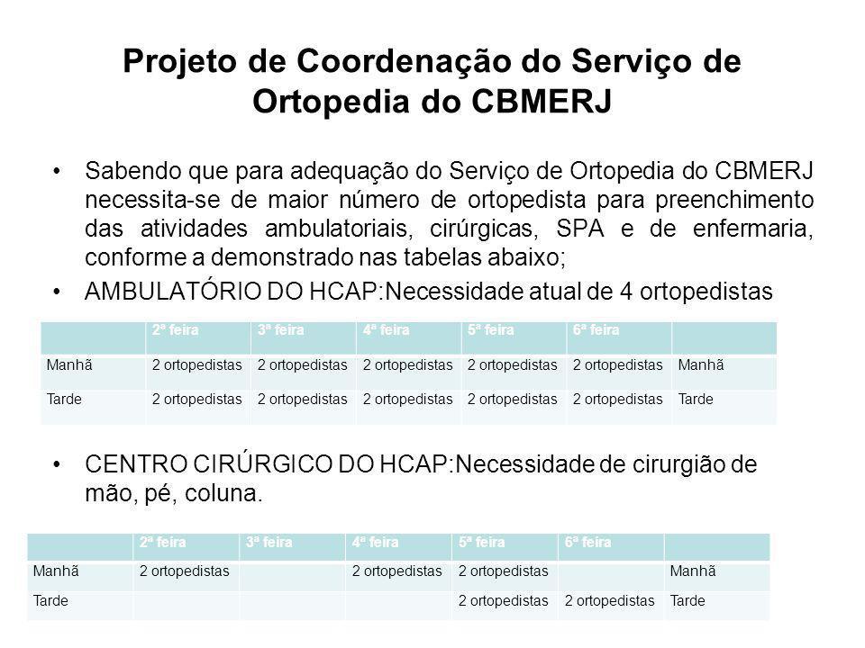 Projeto de Coordenação do Serviço de Ortopedia do CBMERJ Sabendo que para adequação do Serviço de Ortopedia do CBMERJ necessita-se de maior número de