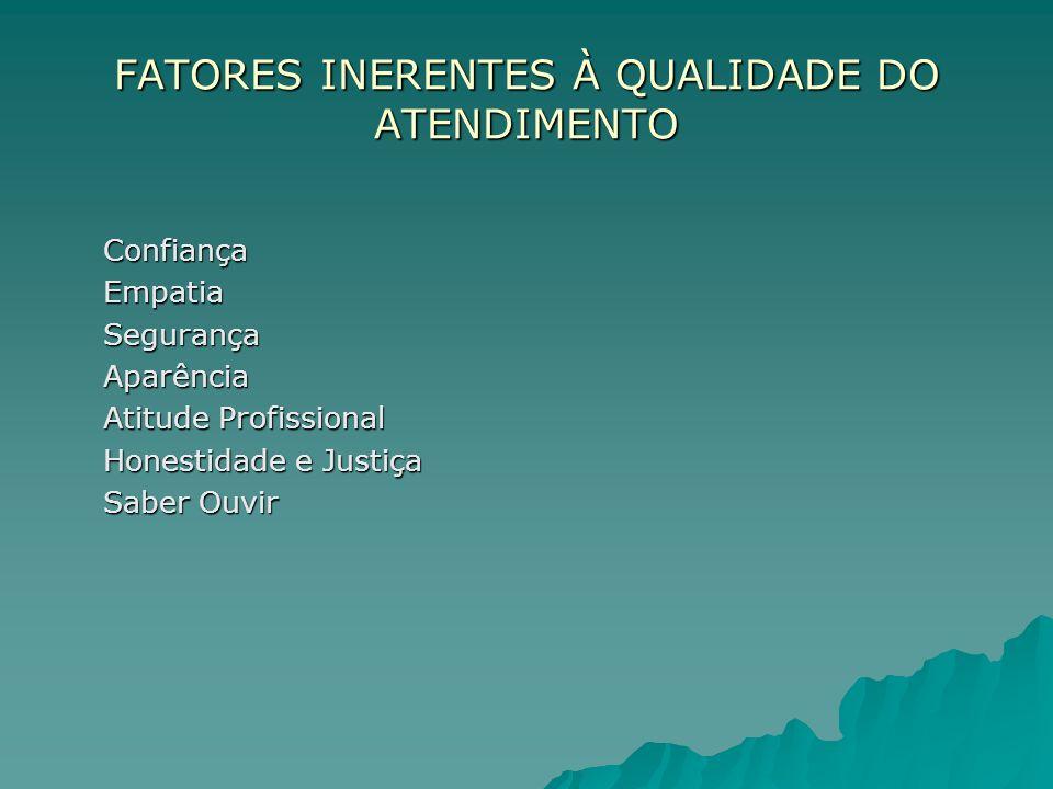 CONFIANÇA A Confiança tem as seguintes referências: Compromisso da empresa Expectativas comuns Promessas pessoais