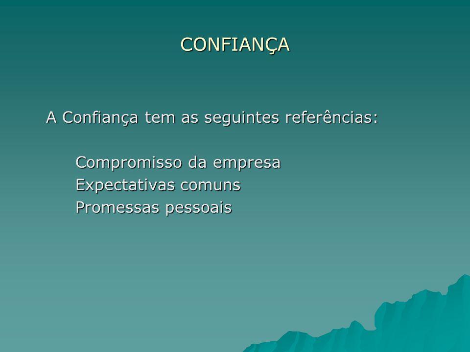 CONSTRUINDO A CONFIANÇA A confiança se constrói lentamente, mas se destrói rapidamente.