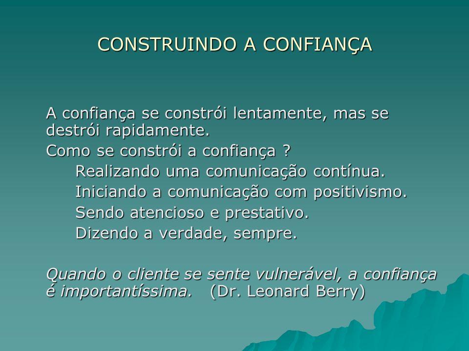 EMPATIA O serviço de atendimento é uma função de comunicação com pessoas.