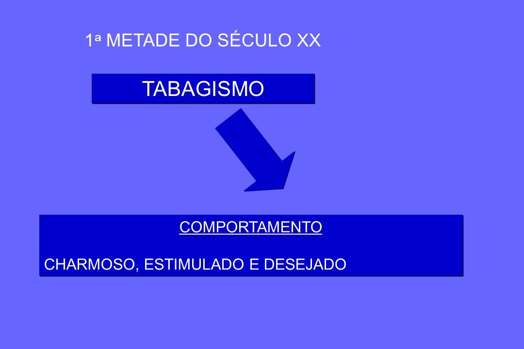 TABAGISMO COMPORTAMENTO CHARMOSO, ESTIMULADO E DESEJADO COMPORTAMENTO CHARMOSO, ESTIMULADO E DESEJADO 1 a METADE DO SÉCULO XX