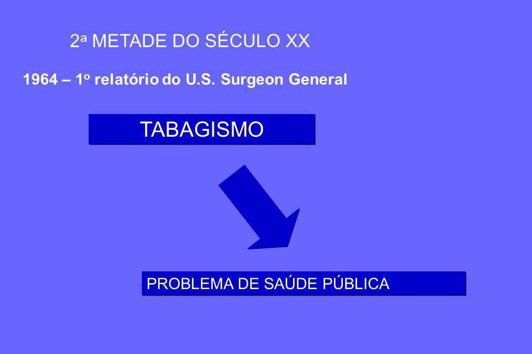 TABAGISMO PROBLEMA DE SAÚDE PÚBLICA 2 a METADE DO SÉCULO XX 1964 – 1 o relatório do U.S. Surgeon General