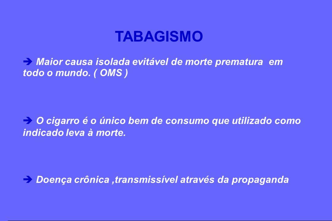 TABAGISMO Maior causa isolada evitável de morte prematura em todo o mundo. ( OMS ) O cigarro é o único bem de consumo que utilizado como indicado leva
