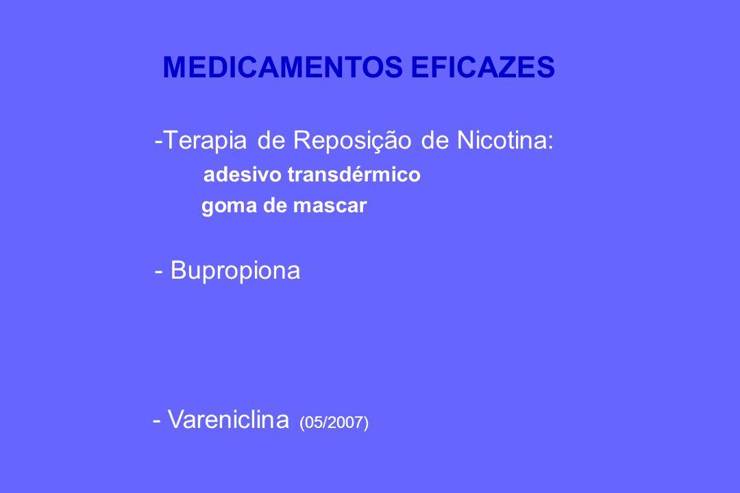 -Terapia de Reposição de Nicotina: a desivo transdérmico goma de mascar - Bupropiona MEDICAMENTOS EFICAZES - Vareniclina (05/2007)
