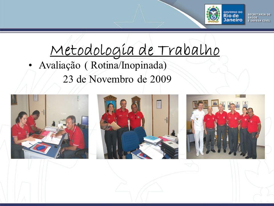 Metodologia de Trabalho Avaliação ( Rotina/Inopinada) 23 de Novembro de 2009