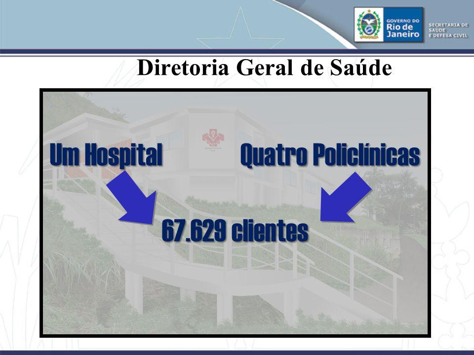 Diretoria Geral de Saúde Um Hospital Quatro Policlínicas 67.629 clientes