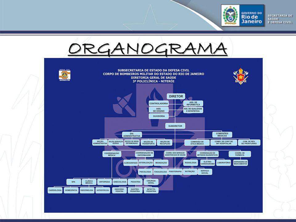PROGRAMAS Programa de controle e prevenção de obesidade em adultos