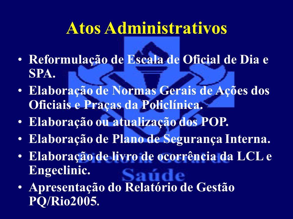 Atos Administrativos Reformulação de Escala de Oficial de Dia e SPA. Elaboração de Normas Gerais de Ações dos Oficiais e Praças da Policlínica. Elabor