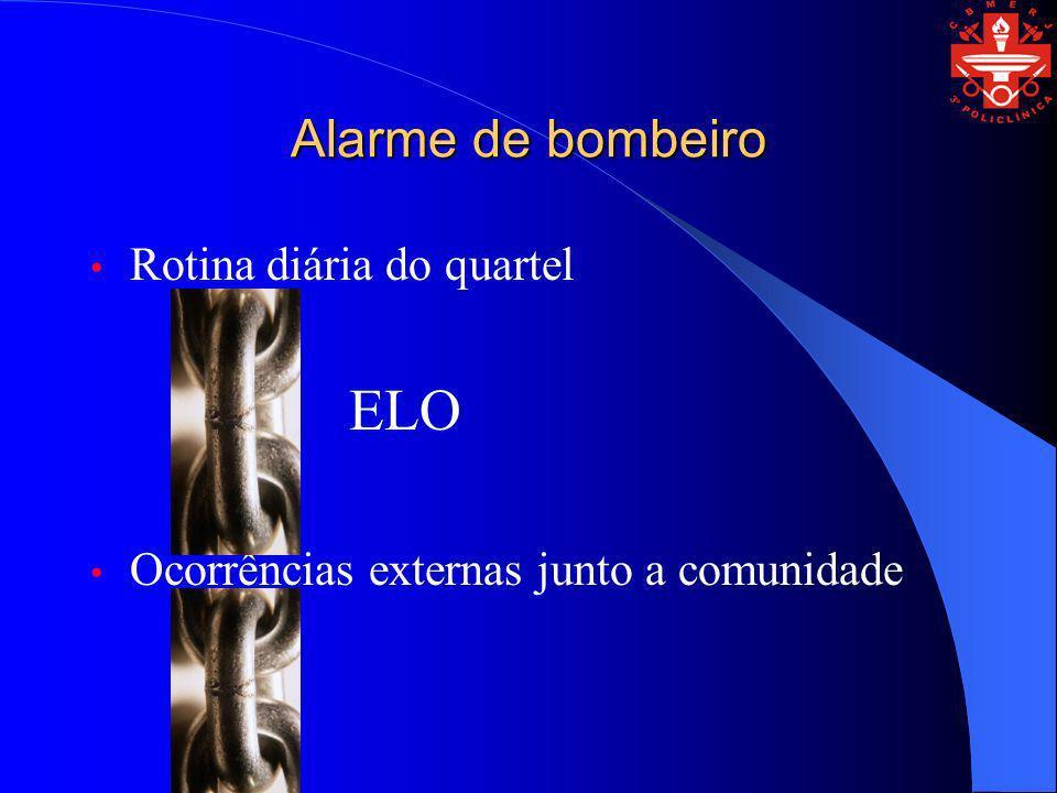 Alarme de bombeiro Rotina diária do quartel ELO Ocorrências externas junto a comunidade