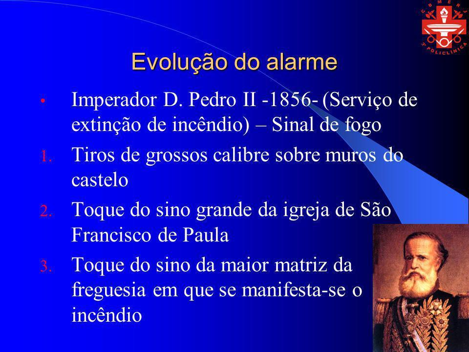Evolução do alarme Imperador D. Pedro II -1856- (Serviço de extinção de incêndio) – Sinal de fogo 1. Tiros de grossos calibre sobre muros do castelo 2