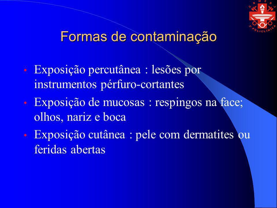 Formas de contaminação Exposição percutânea : lesões por instrumentos pérfuro-cortantes Exposição de mucosas : respingos na face; olhos, nariz e boca