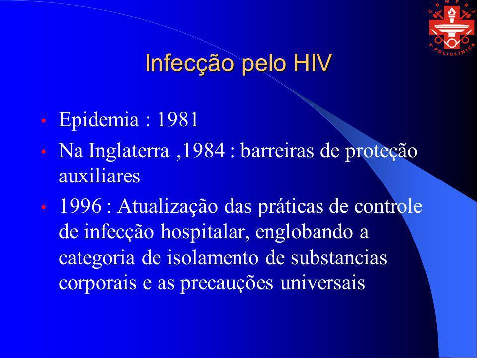 Infecção pelo HIV Epidemia : 1981 Na Inglaterra,1984 : barreiras de proteção auxiliares 1996 : Atualização das práticas de controle de infecção hospit