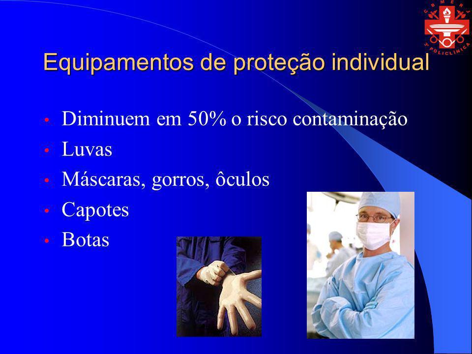 Equipamentos de proteção individual Diminuem em 50% o risco contaminação Luvas Máscaras, gorros, ôculos Capotes Botas
