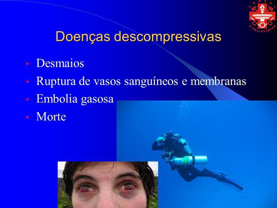 Doenças descompressivas Desmaios Ruptura de vasos sanguíneos e membranas Embolia gasosa Morte
