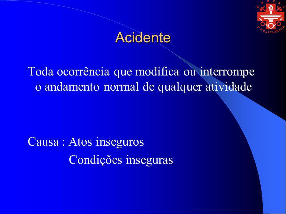 Acidente Toda ocorrência que modifica ou interrompe o andamento normal de qualquer atividade Causa : Atos inseguros Condições inseguras