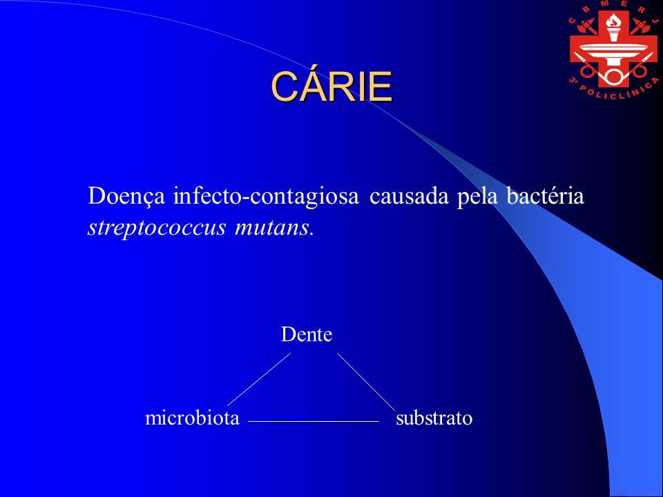 CÁRIE Doença infecto-contagiosa causada pela bactéria streptococcus mutans. Dente microbiotasubstrato