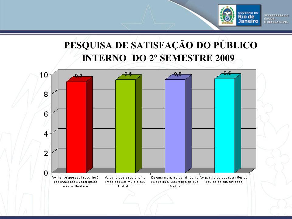 PESQUISA DE SATISFAÇÃO DO PÚBLICO INTERNO DO 2º SEMESTRE 2009