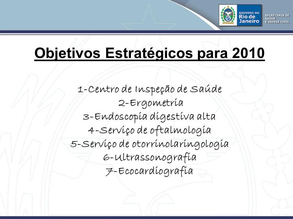 Objetivos Estratégicos para 2010 1-Centro de Inspeção de Saúde 2-Ergometria 3-Endoscopia digestiva alta 4-Serviço de oftalmologia 5-Serviço de otorrin