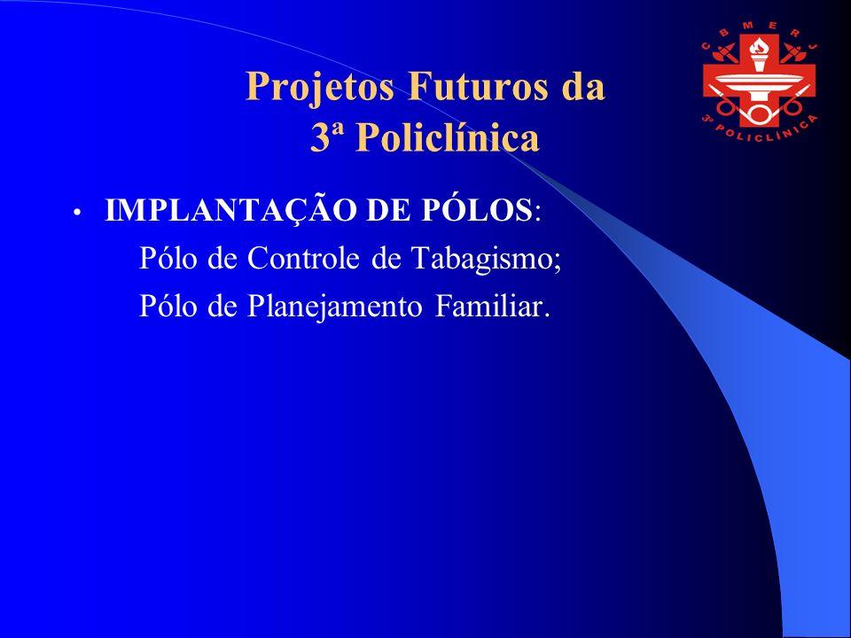 Projetos Futuros da 3ª Policlínica IMPLANTAÇÃO DE PÓLOS: Pólo de Controle de Tabagismo; Pólo de Planejamento Familiar.
