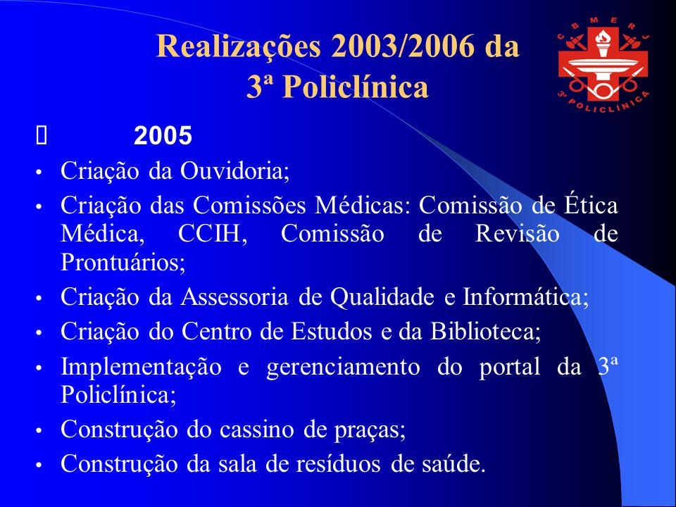 Realizações 2003/2006 da 3ª Policlínica 2005 Criação da Ouvidoria; Criação das Comissões Médicas: Comissão de Ética Médica, CCIH, Comissão de Revisão de Prontuários; Criação da Assessoria de Qualidade e Informática; Criação do Centro de Estudos e da Biblioteca; Implementação e gerenciamento do portal da 3ª Policlínica; Construção do cassino de praças; Construção da sala de resíduos de saúde.