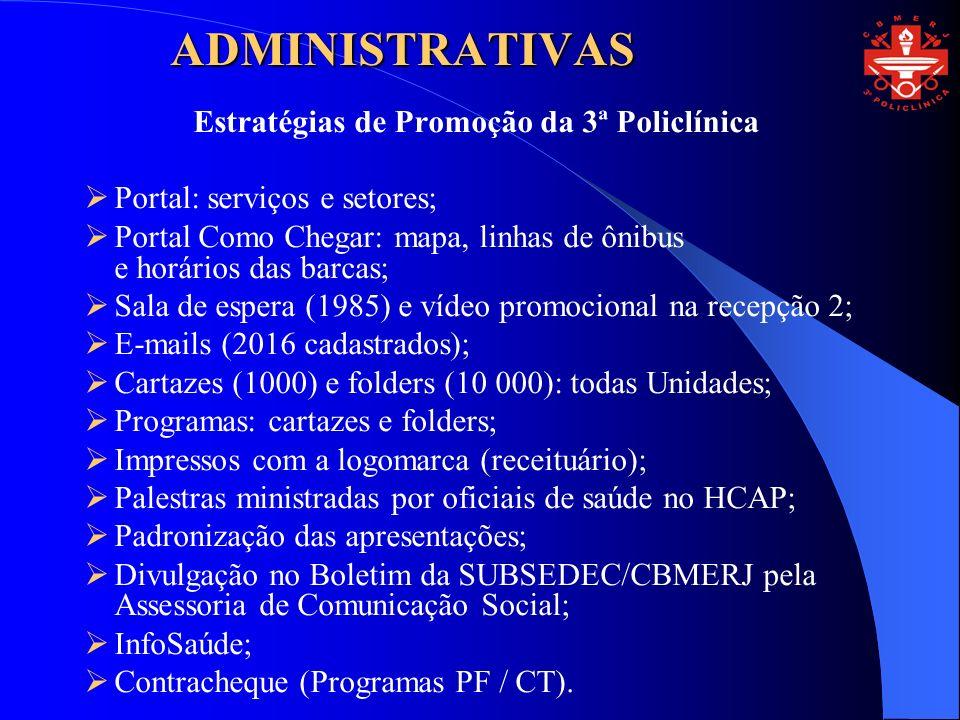ADMINISTRATIVAS Estratégias de Promoção da 3ª Policlínica Portal: serviços e setores; Portal Como Chegar: mapa, linhas de ônibus e horários das barcas