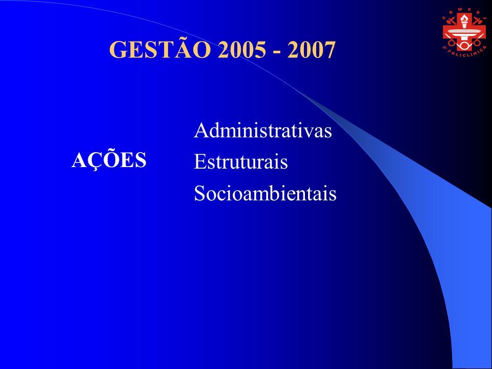 GESTÃO 2005 - 2007 Administrativas Estruturais Socioambientais AÇÕES