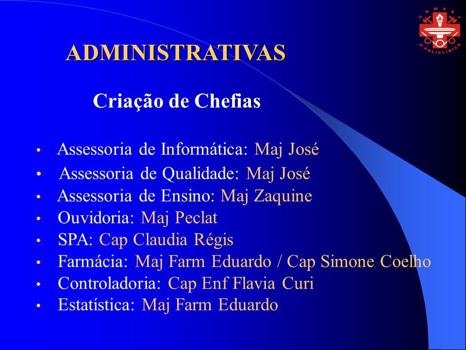 Criação de Chefias Assessoria de Informática: Maj José Assessoria de Qualidade: Maj José Assessoria de Ensino: Maj Zaquine Ouvidoria: Maj Peclat SPA: