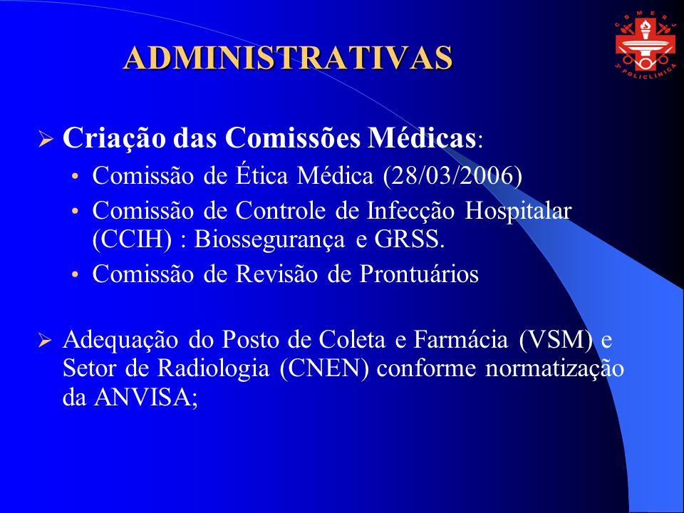 ADMINISTRATIVAS Criação das Comissões Médicas : Comissão de Ética Médica (28/03/2006) Comissão de Controle de Infecção Hospitalar (CCIH) : Biosseguran
