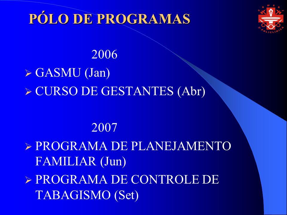 PÓLO DE PROGRAMAS 2006 GASMU (Jan) CURSO DE GESTANTES (Abr) 2007 PROGRAMA DE PLANEJAMENTO FAMILIAR (Jun) PROGRAMA DE CONTROLE DE TABAGISMO (Set)