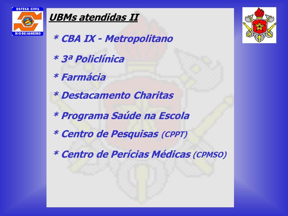UBMs atendidas II * CBA IX - Metropolitano * Centro de Pesquisas (CPPT) * 3ª Policlínica * Farmácia * Programa Saúde na Escola * Destacamento Charitas
