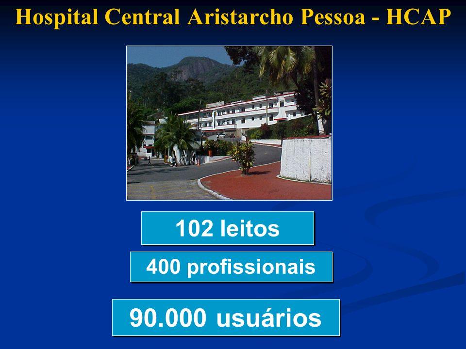 Hospital Central Aristarcho Pessoa - HCAP 102 leitos 90.000 usuários 400 profissionais
