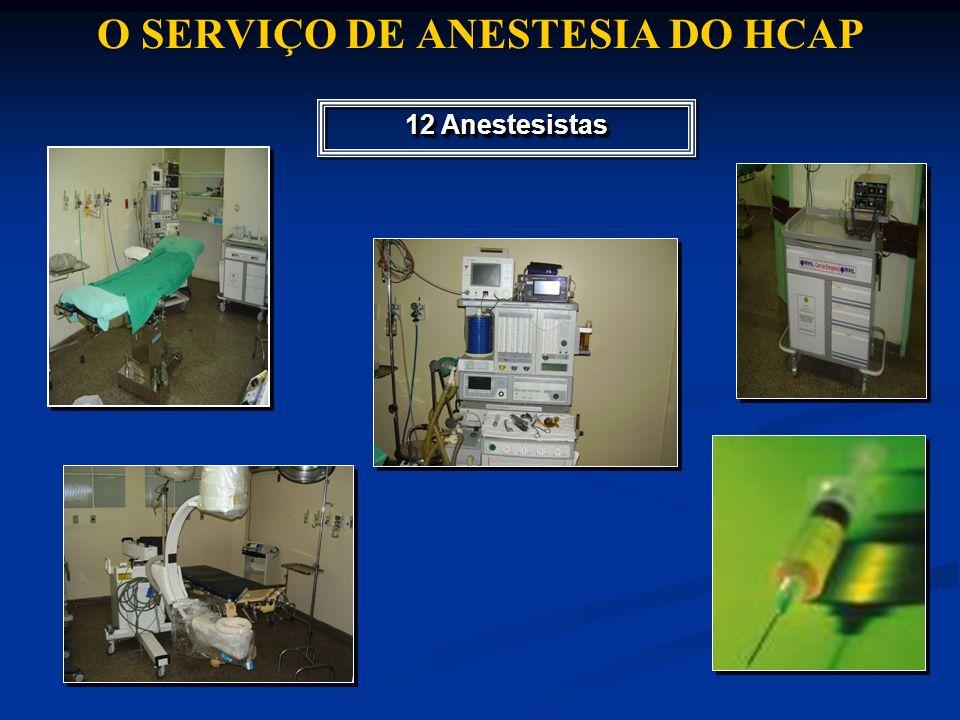 O SERVIÇO DE ANESTESIA DO HCAP 12 Anestesistas
